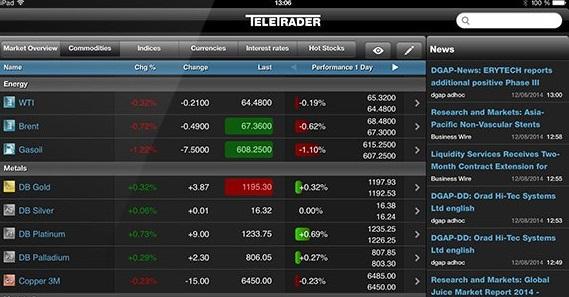 TeleTrader 4